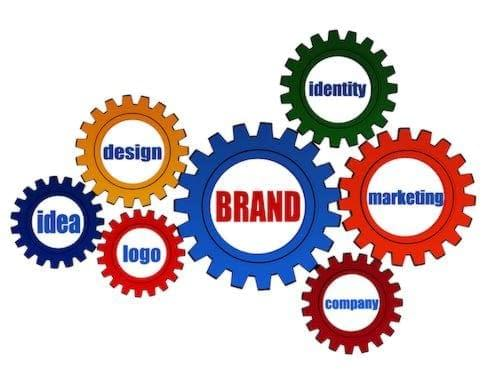 how to develop a brand name