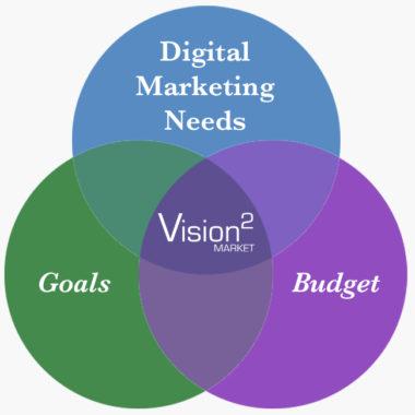 Digital marketing at Vision 2 Market